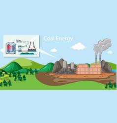 Coal energy in factory building vector