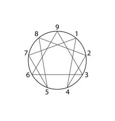 Nine enneagram icon sacred geometry vector