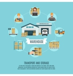 Warehouse facilities concept flat icon poster vector