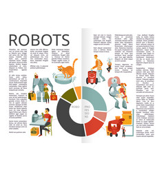 Robots infographics book pages vector
