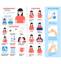 Coronavirus info-graphics infected girl vector