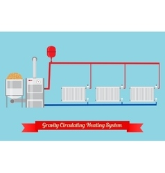 Energy-saving heating system vector