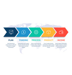 Arrows workflow steps global business process vector
