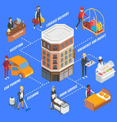 Hotel service infographics flat isometric vector