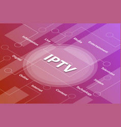iptv technology words isometric 3d word text vector image