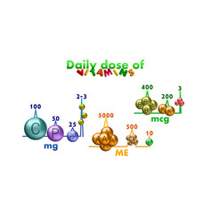 Daily dose of vitamins vector