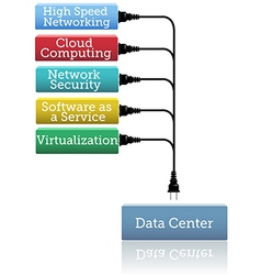 Network Data Center Security Software vector image vector image