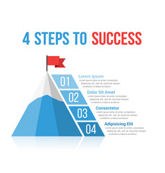 4 steps to success vector image