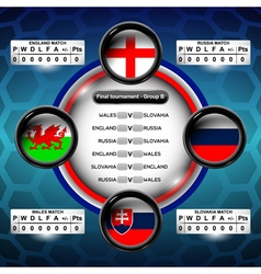 euro soccer group b vector image