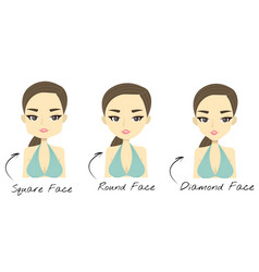 set of 3 different womans face shapes square vector image
