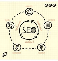 SEO process with arrows words and web icons vector