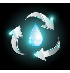 Sustainable use of water with recycle symbol vector