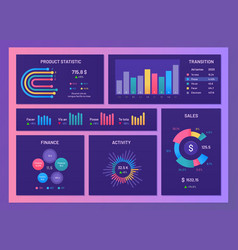 digital dashboard finance report diagrams market vector image