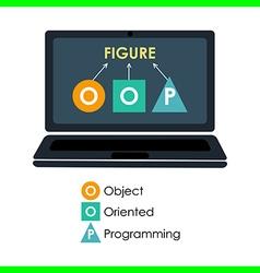 OOP concept on screen vector