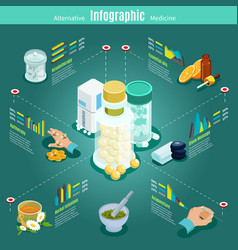 Isometric alternative medicine infographic concept vector