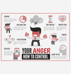 Infographics about anger management vector