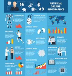 bionic artificial organs infographics vector image