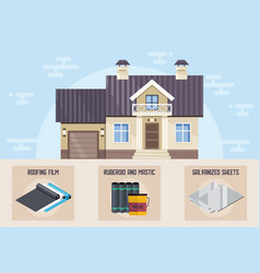 Modern house roofing system materials flat vector
