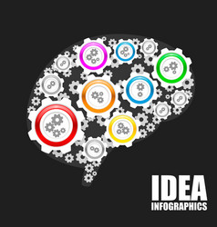 brain gears sign vector image