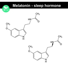 Melatonin hormone vector