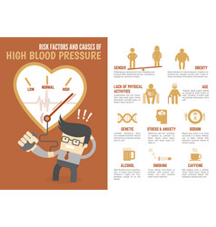 Risk factors and causes high blood pressure vector