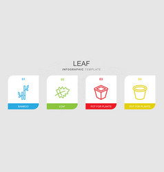 4 leaf icons vector image
