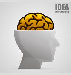 Brain in head art sign vector