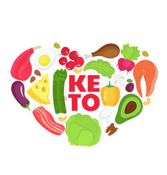 keto banner from food heart shaped ketogenic diet vector image