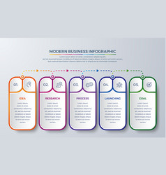 modern infographic with 5 steps vector image