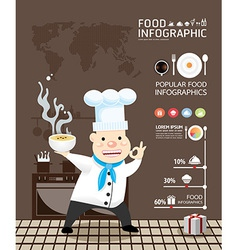 infographic food Design template vector image