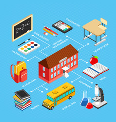 Education isometric infographics vector