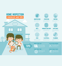 Infographics about home inspection checklist and vector