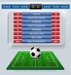football match statistics vector image