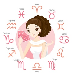 Woman fortuneteller tarot card with zodiac signs vector