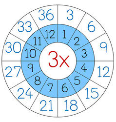 number three multiplication circle vector image