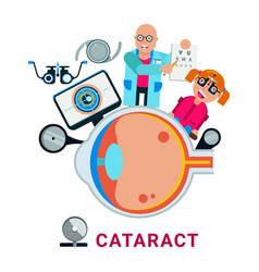 Medical eye test cataract glaucoma vector