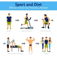 Man Before And After Weight Loss vector image