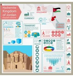 Jordan infographics statistical data sights vector