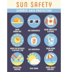 Sun and beach safety instruction skin protection vector