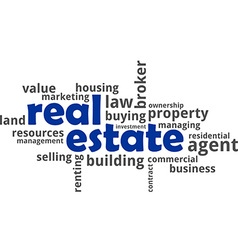 Word cloud real estate vector