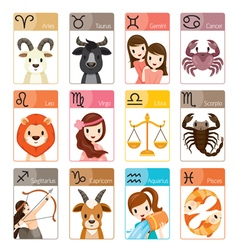 Zodiac Signs Icons Set vector image