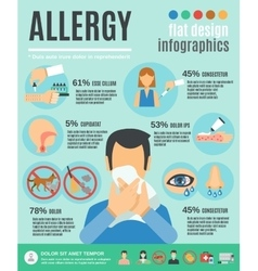 Allergy Infographics Set vector