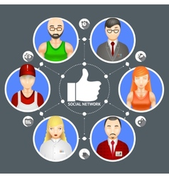 People in a social network vector