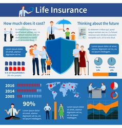 Life Insurance Infographics vector
