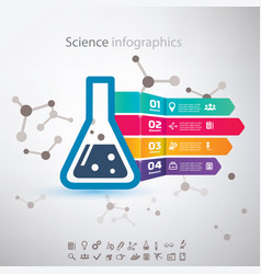 Science infographic chemistry biotechnology vector