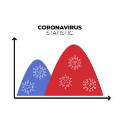Second wave coronavirus precaution icon virus vector