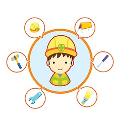 Mechanic repairman with job tool icons vector image