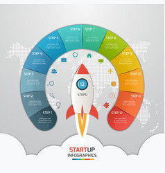 12 steps startup circle infographic with rocket vector image vector image