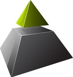 pyramid vector image vector image