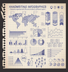 notebook pen drawn infographics vector image